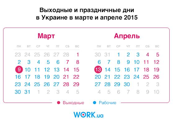 Как называется самый короткий день в году в народном календаре