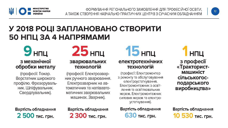 Фото з офіційної сторінки Володимира Гройсмана у Facebook