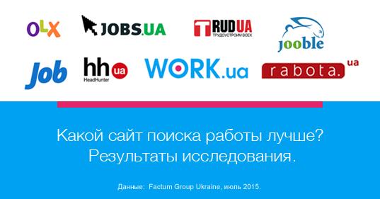 сайт по поиску работы в москве труд ру после
